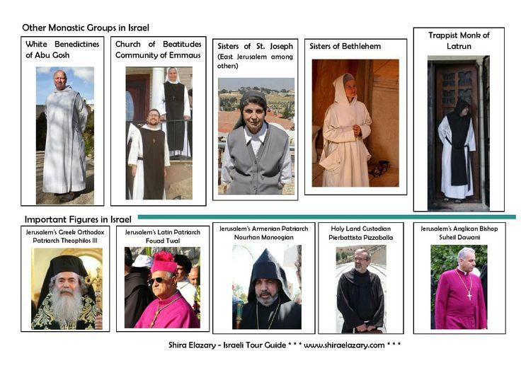 Les Bénédictins blancs de Abu Gosh, L'église des béatitudes et la communauté d'Emmaüs, Les Soeurs de St Joseph (dans Jérusalem-Est), Les Soeurs de Bethléem, Les moines trappistes de Latrun. Le patriarche grec orthodoxe Théophilos III (Jérusalem), Le patriarche de l'église catholique Fouad Twal (Jérusalem), Le patriarche de l'église arménienne Nourhan Manoogian, Le responsable de la terre sainte Pierbattista Pizzaballa, l'évêque anglican Suheil Dawani (Jérusalem)