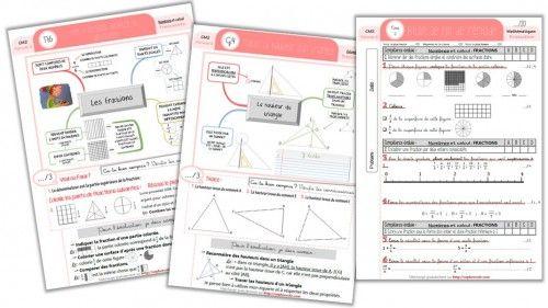 leçons maths carte mentale  + éval de fin de période orphéécole