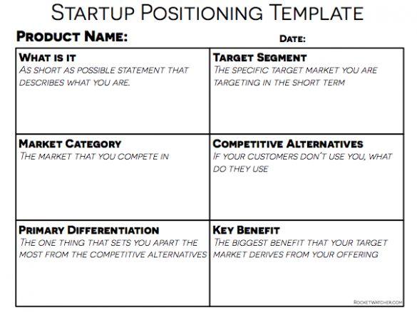 Die besten 25+ Brand positioning statement Ideen auf Pinterest - examples of statement