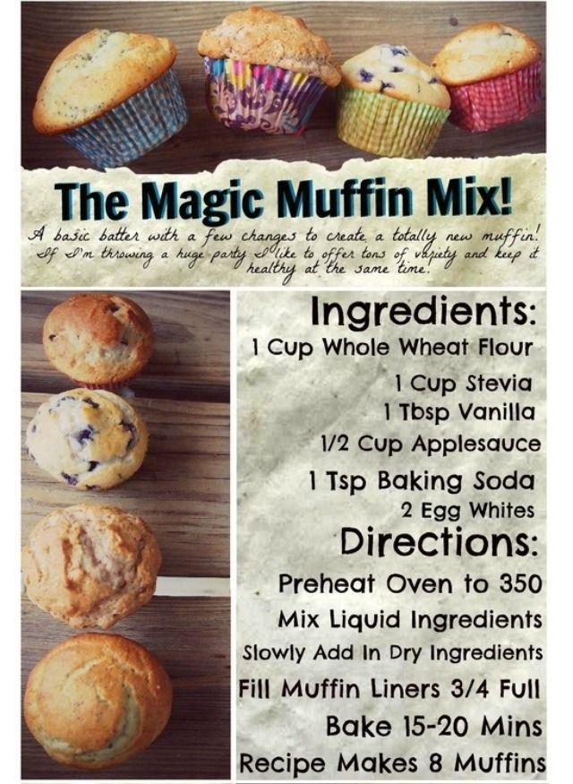 The Magic Muffin Mix