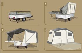 Caravanes pliantes des tentes Cabanon, vente caravane pliante pour camping