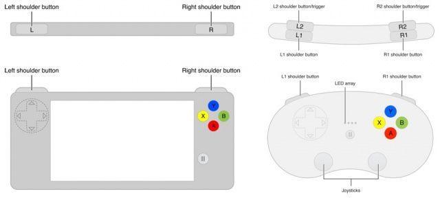 Game Controller für Apple iPhone, iPad, OS X & AppleTV? Xbox One & PlayStation 4 GO HOME! - http://apfeleimer.de/2013/06/game-controller-fuer-apple-iphone-ipad-os-x-appletv-xbox-one-playstation-4-go-home - Spielen auf dem iPhone oder iPad gehört für viele zu einem nicht unerheblichen Einsatzzweck für das mobile Apple iDevice. Neben iOS Spielen hat auch Mac OS X ein annehmbares Portfolio an interessanten Spielen. Nach der Vorstellung von Xbox One (Klick) und PlayStation 4
