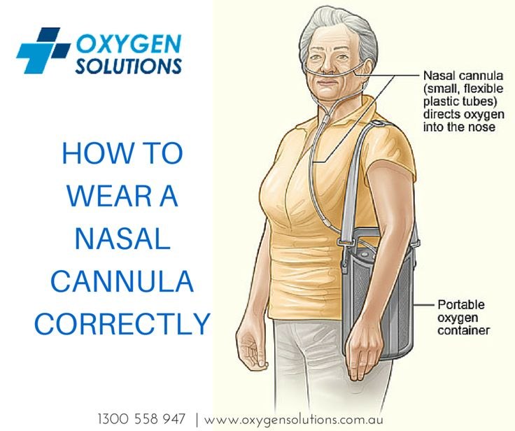Here's a helpful illustration on how to wear a nasal cannula correctly with your Portable Oxygen Concentrator!