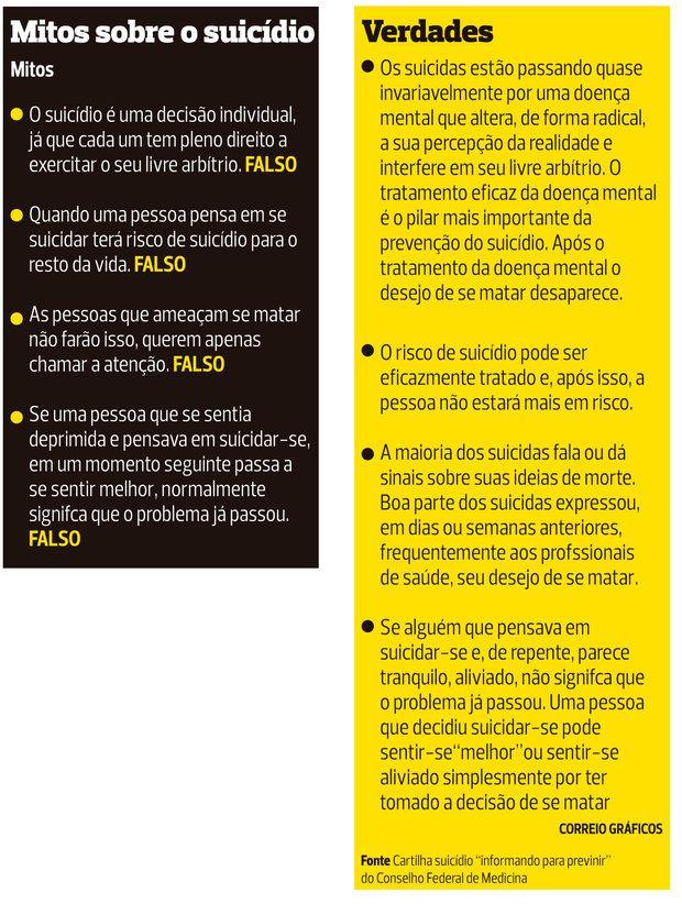 Charles Fonseca: Mitos e verdades sobre o suicídio
