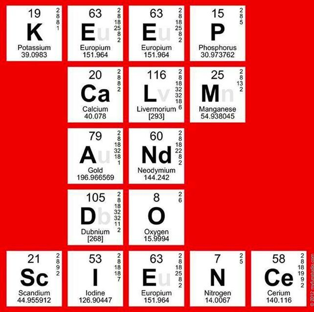442 best Science images on Pinterest Chemistry, Knowledge and - fresh periodic table of elements quiz 1-40