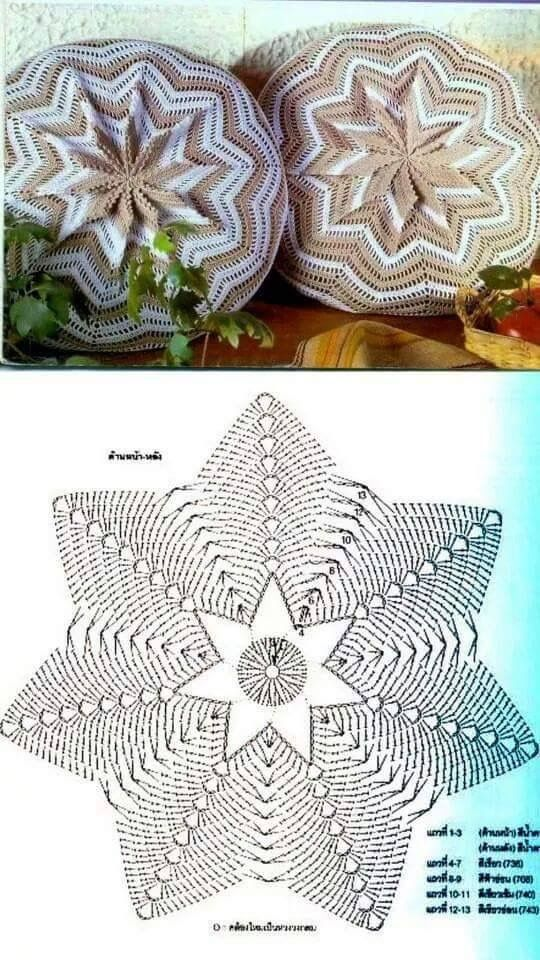469 best PERNE CROŞETATE images on Pinterest | Crochet cushions ...