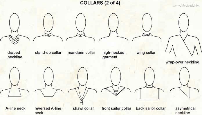 Collars Google Search 8 Collars Types Of Collars