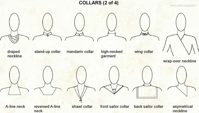 Types of collars in womens and mens clothing