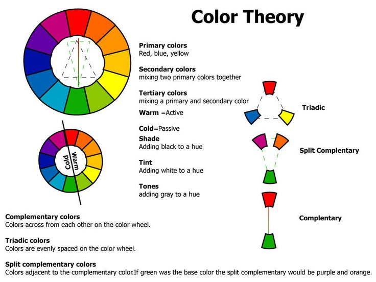 Examples Of Color Schemes the 59 best images about teach - color scheme painting examples on