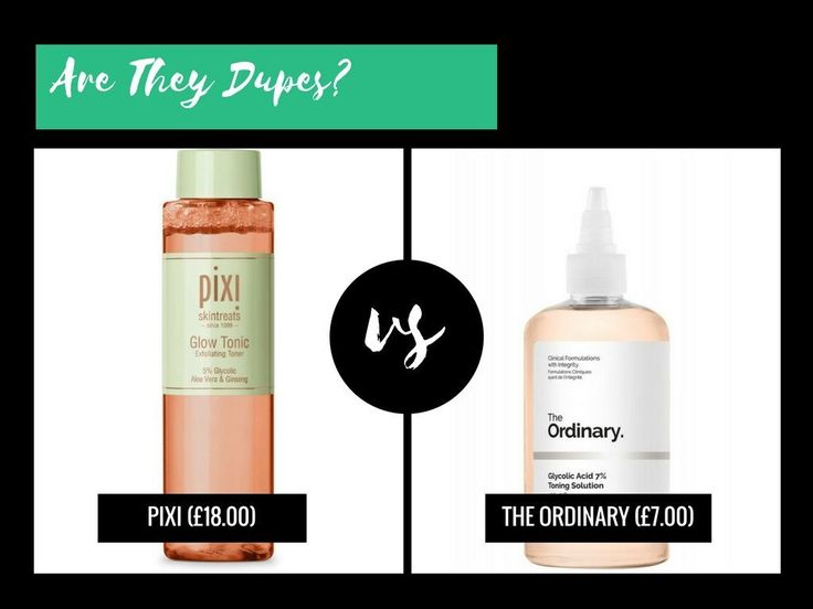 The Ordinary Glycolic Acid 7% Toning Solution is said to be a dupe for Pixi Glow. Both are exfoliating toners with glycolic acid to make your skin smoother