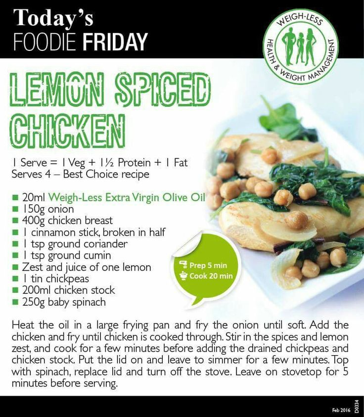 Healthy lemon spiced chicken