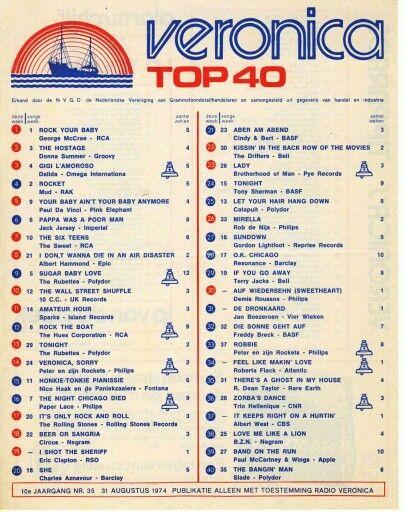 zeezendschip Radio Veronica laatste top40/uitzending v. 31 aug 1974