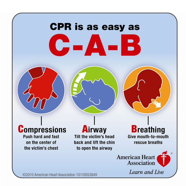 CABs are here! American heart association, First aid cpr
