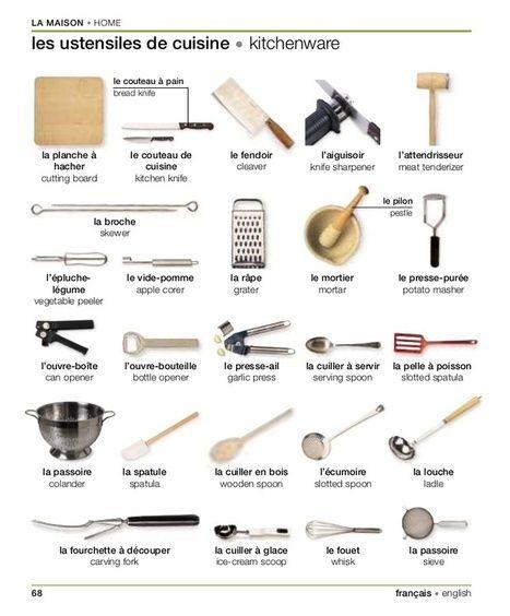 Les ustensiles de cuisine et leur nom recherche google learning italian french language - Pot a ustensiles cuisine ...