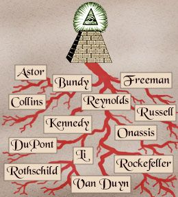 "A Brief Insight into the 13 Family Bloodlines of the Illuminati. Many are becoming aware that 99% of the Earth's population is controlled by an ""elite"" 1%, but the Council of the 13 families consists of less than 1% of the 1% ""elite"" and nobody on Earth can apply for membership. In their opinion, they are entitled TO RULE OVER the rest of us because they are the DIRECT DESCENDANTS of the ANCIENT GODS and consider themselves ROYAL."