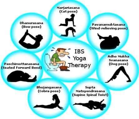 irritable bowel syndrome yoga poses  small intestine