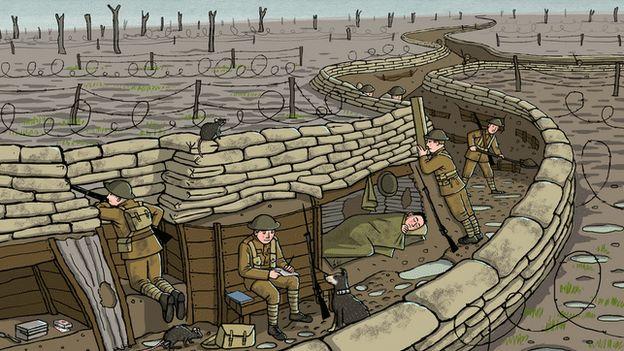 BBC Schools - World War I