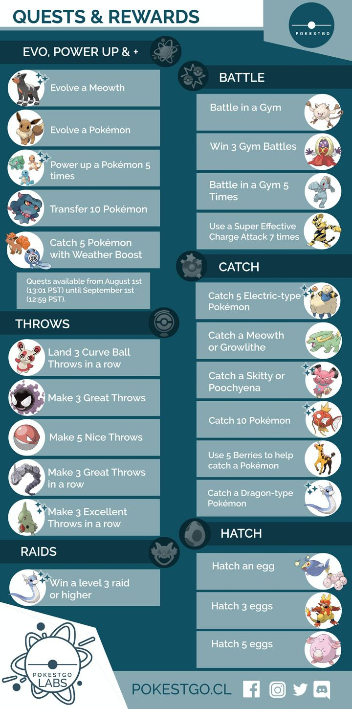 Pokemon GO Quests | Field and Special Research Rewards List | Nerd
