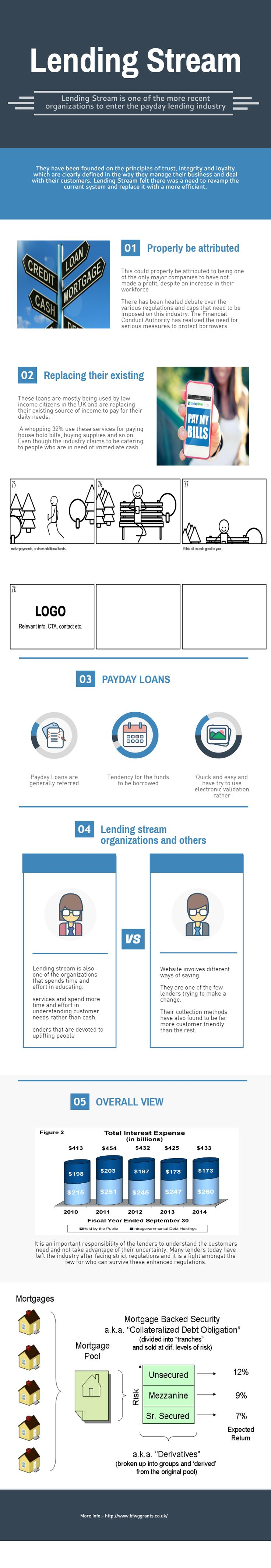 Sunday night payday loans image 3