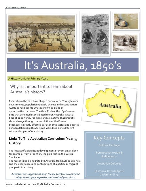 It's Australia, 1850s, A Unit about the Gold Rush - This Australian Curriculum History inquiry unit focusses on the Gold Rush in Australia. Includes migration, perspectives and can be integrated with English. Includes 13 activities, resource list, an appendix and a powerpoint for IWB to support teaching.