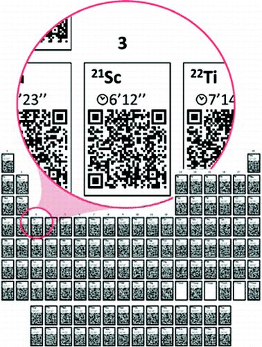 QR-Coded Audio Periodic Table of the Elements: A Mobile-Learning Tool - Journal of Chemical Education (ACS Publications and Division of Chemical Education)