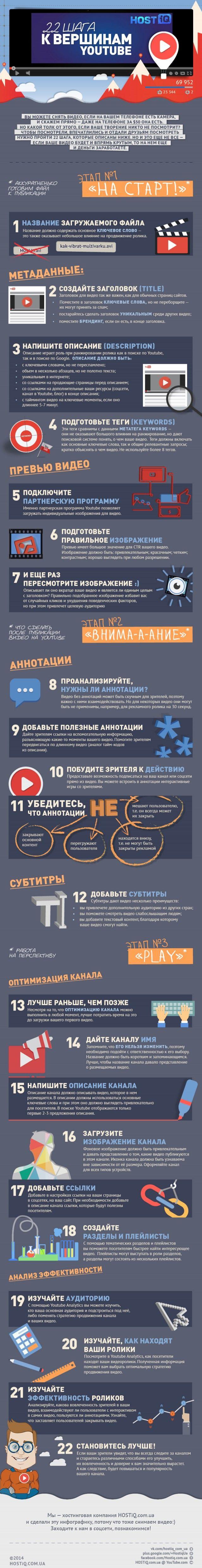 http://www.sbup.com/seo-forum/socialnoe_prodvizenie/infografika_22_shaga_k_vershinam_youtube/