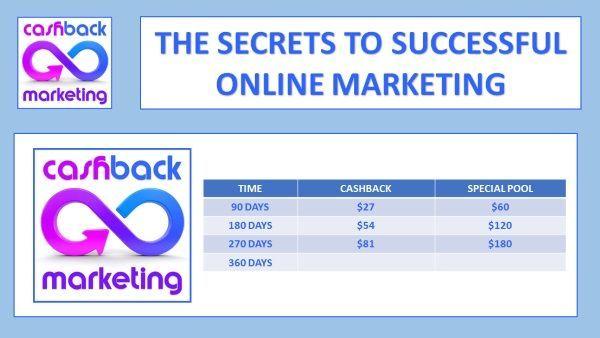 Čo je potrebné k úspešnému Online Marketingu: ŠPECIÁLNY MARKETINGOVÝ BAZÉN - Hradené z rozpočtu záruka vrátenia (SMP - COVERED BY BUDGET BACK GUARANTEE)_ďalší príklad 270 dní