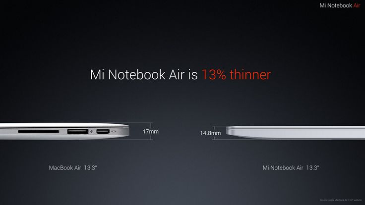 Xiaomi Mi Notebook Air | SyamStyles