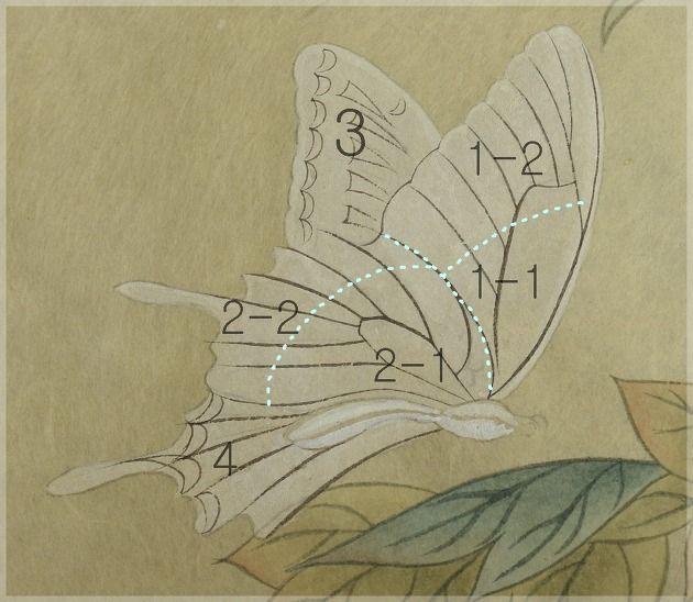1. 몸통 일부를 호분으로 칠했습니다. 2. 날개 밑색을 노란 빛나게 칠합니다. 등황 + 황토 + 호분 3. 날개 밑선을 그립니다. 대자 + 호분 + 먹 호랑나비 밑선 그리기 동영상 1 동영상 2 * 나비를 4 부분으로 나누어 생각합니다. (6부분) 3번과 4번은 날개 뒷면 입니다. 1번과 2번은 날개 앞면 입니다. 4. 3번에 검은 색을 칠합니다. 튜브 ..