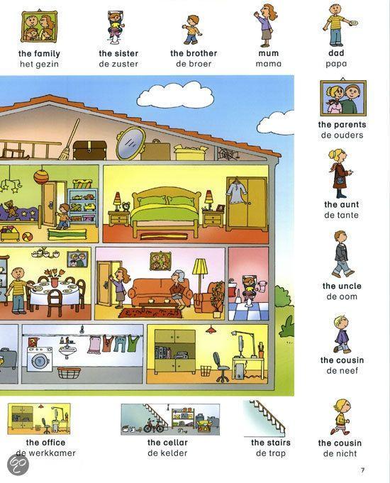 Het huis (1) (Nederlands - Engels)