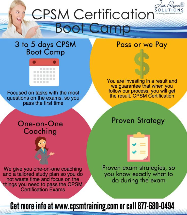 2019 CPSM Exam Questions, CPSM study materials. Certified ...