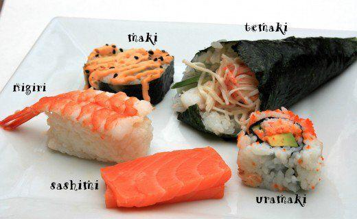 Different types of sushi: maki, temaki, uramaki, sashimi, and nigiri delishably.com
