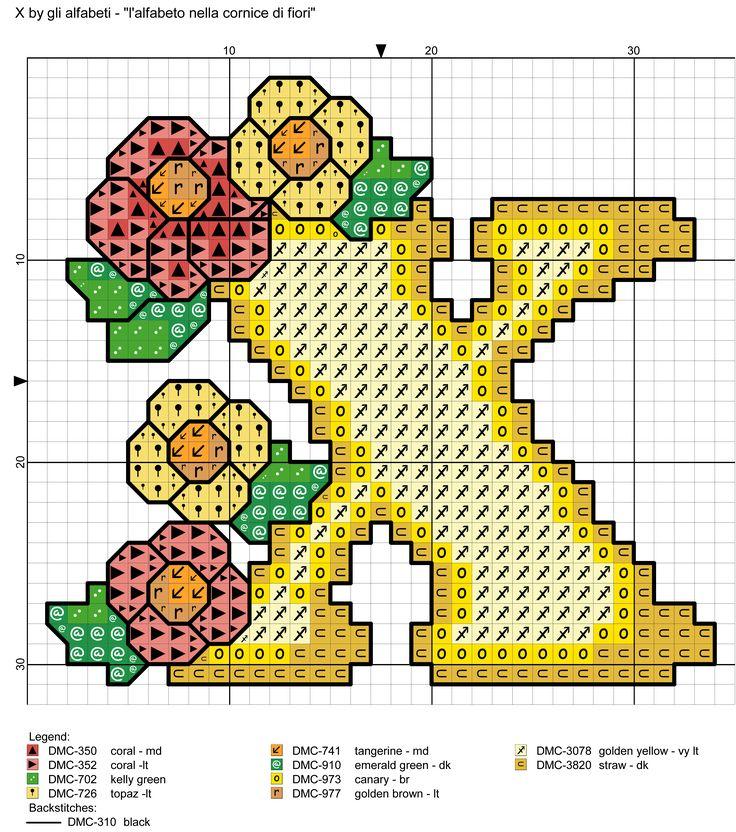 alfabeto nella cornice di fiori X