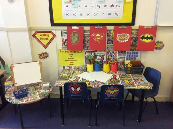 Classroom Environment Language Arts Superhero writing area