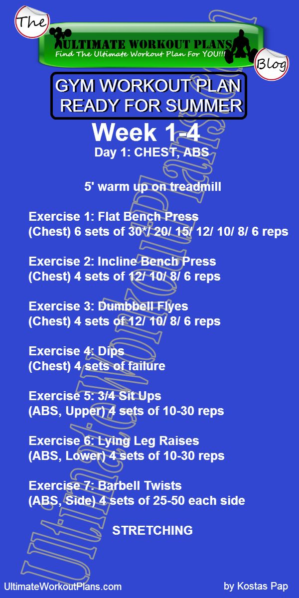 3 Month Workout Plan Week 1-4 Day 1 Chest & Abs. FREE Printable template to have it always with you!!! #fitness #workout #workoutplans #ultimateworkoutplans #kostaspap