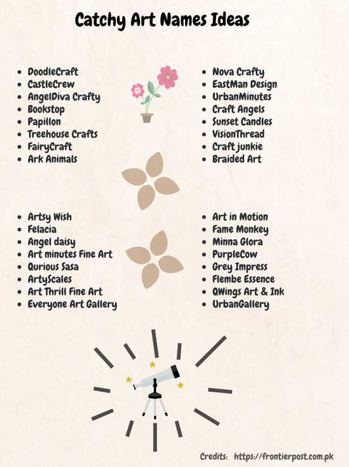 300 Catchy Art Names Ideas For Your Inspiration Shop Name Ideas Catchy Business Name Ideas Photography Names