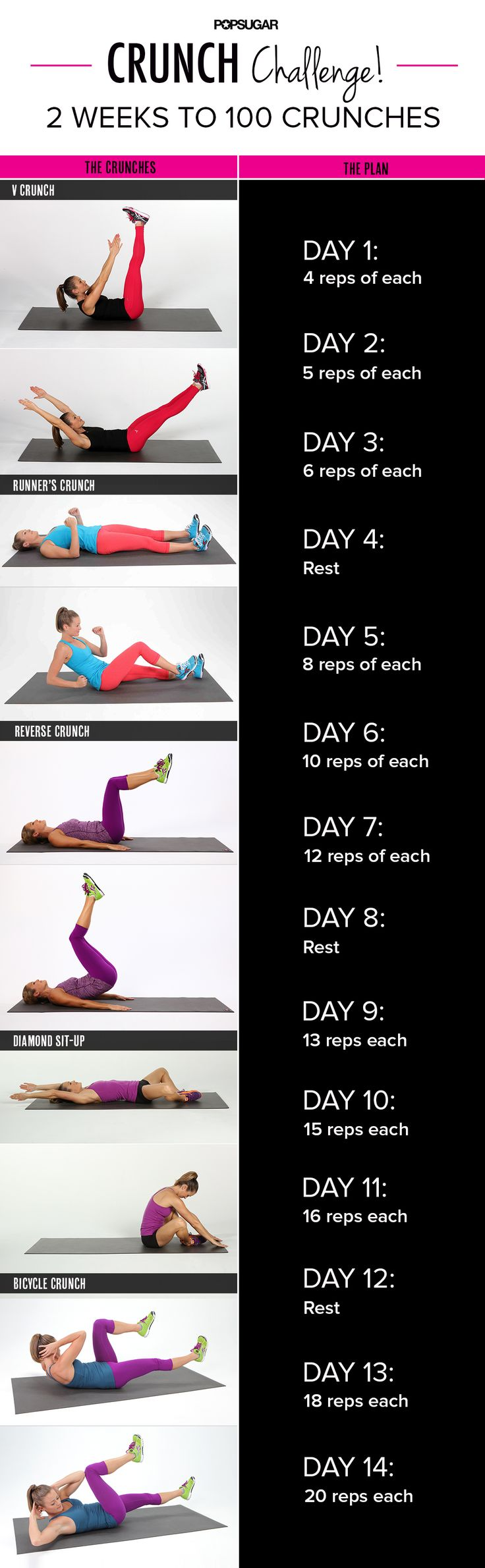 This 2-week crunch challenge build up to 100 crunches! Don't worry it's 5 different variations to work your entire core.