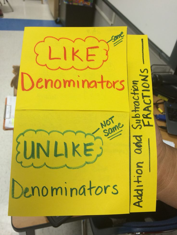 Adding and subtracting fractions with like and unlike denominators.