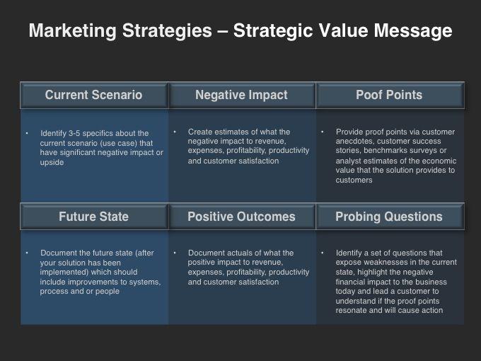 Best GotoMarket Strategy Images On Pinterest Marketing - Marketing strategy template