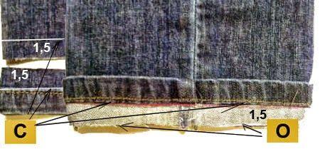 Шитье в помощь вязальщице: Как обрезать джинсы с сохранением фабричного шва п...