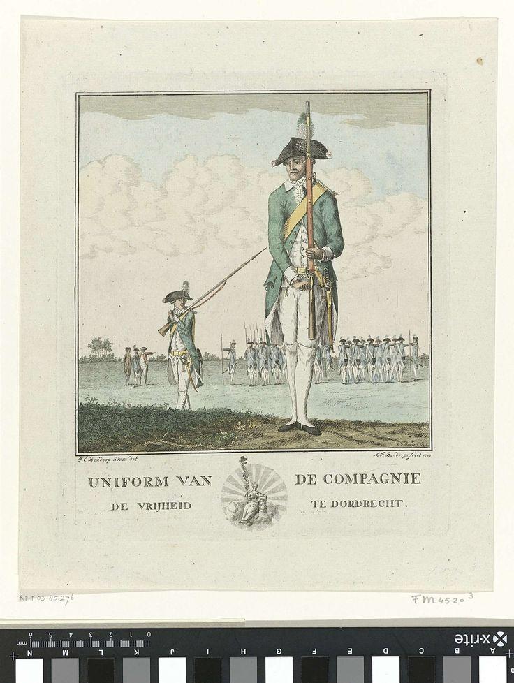 Uniform van de compagnie De Vrijheid te Dordrecht, 1783, Carel Frederik Bendorp (I), 1783