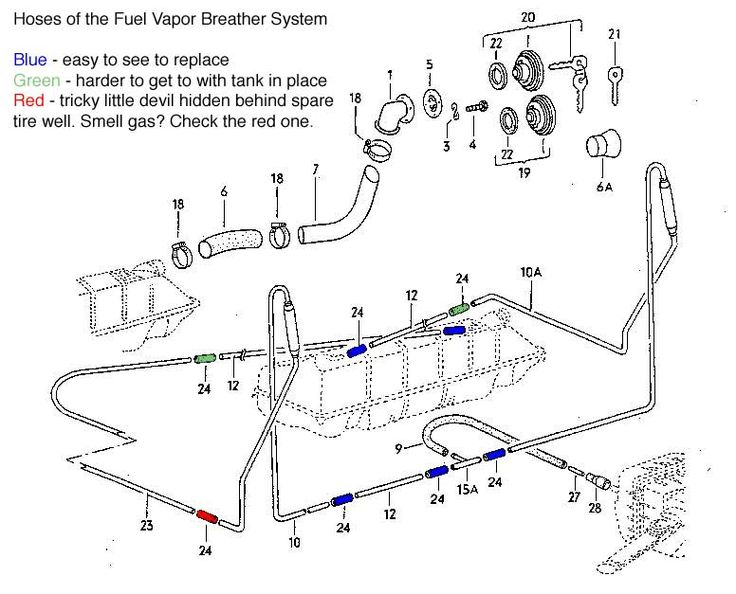 citi golf fuel tank diagrams