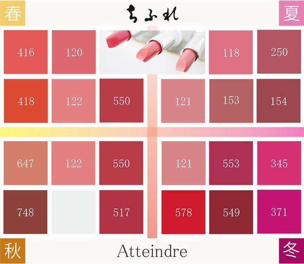 ちふれ口紅 パーソナルカラー別分類 パーソナルカラー オータム