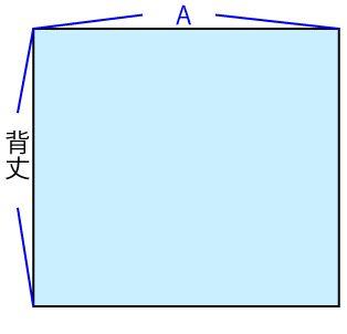 作れる服が一気に増える 原型を使った型紙(服の設計図)のつくり方