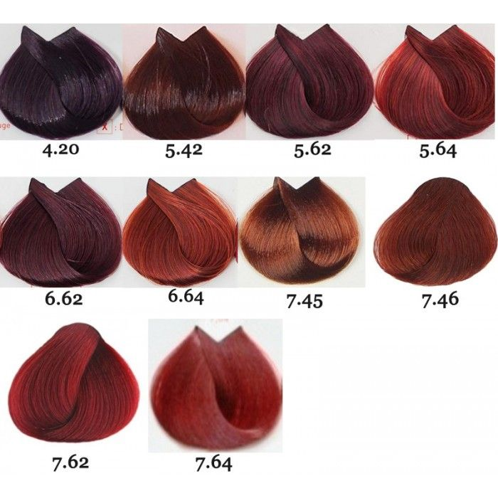 17 best ideas about Loreal Hair Color Chart on Pinterest ...