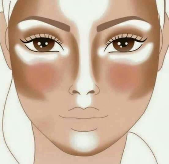 Maquillaje, piel morena