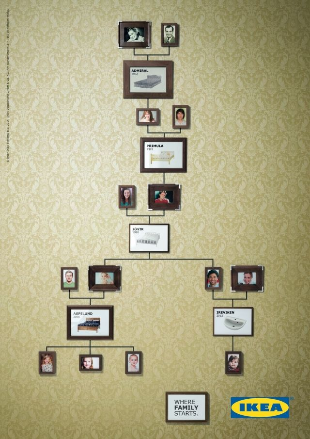 Adeevee - IKEA Beds: Family tree