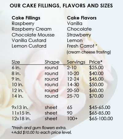 Cakes flavors and prices