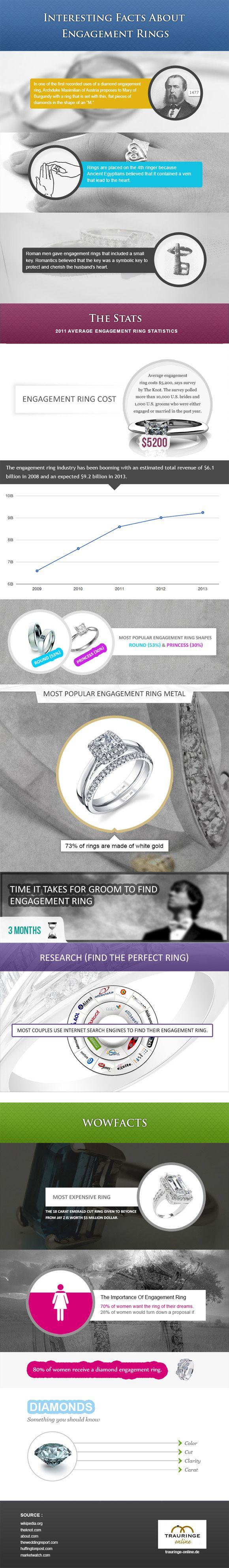 Die besten 25 Ehering über verlobungsring Ideen auf Pinterest