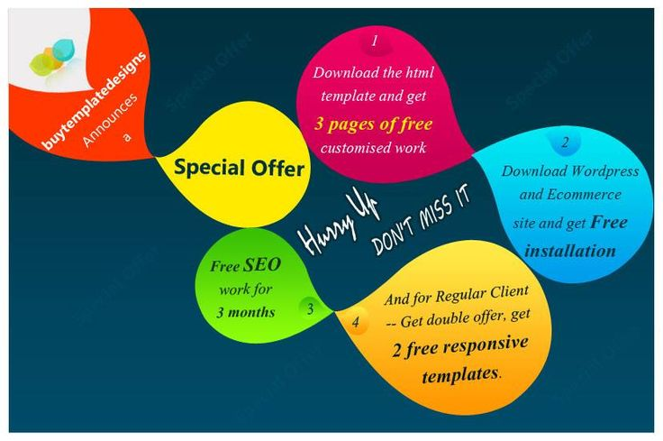 Buytemplatedesigns Announce a Special offer.